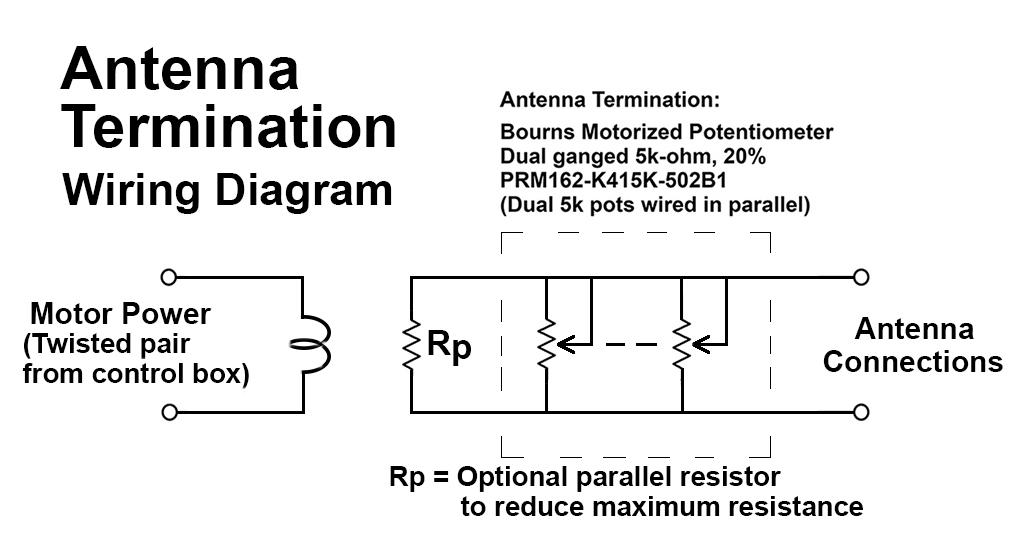 Remote Control Antenna Termination