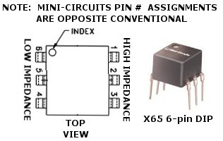 Wind Your Own RF Matching/Isolation Transformer